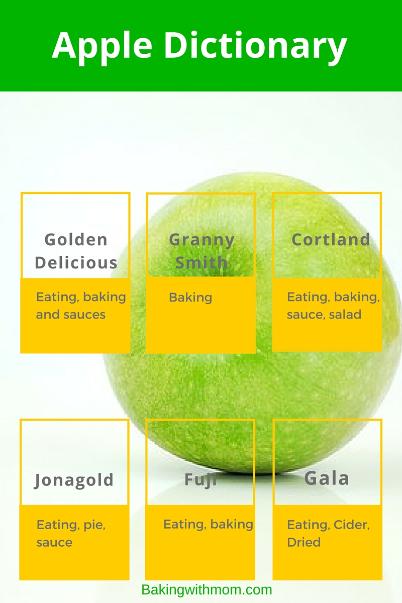Apples for eating, baking and sauce graphic